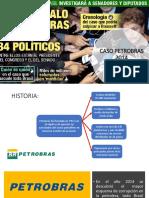 CASO PETROBRAS.pptx