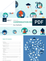 AFP-2018compensationreport-highlights-USA.pdf