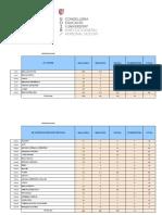 DGPDOCEN - Oposicions 2018 CONCRET.pdf