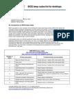 Bios Beep Codes List v3