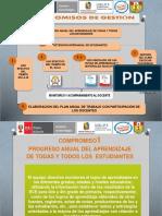 patmaguiadeimplementaciondelos8compromisosdelaescuela-140304175606-phpapp02