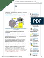 Coparoman_ Diagramas de Motores Eléctricos Monofásicos Industriales y La Placa de Datos_YO