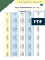 353086364 Dieta Flexivel e Nutricao Caio Bottura