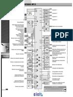 PEUGEOT INYECCIÓN ELECTRÓNICA PARTNER 1.8 BOSCH MOTRONIC MP7.pdf