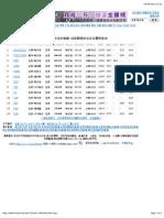 北京到哈尔滨火车时刻表-北京到哈尔滨火车票价查询