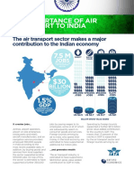 Benefits of Aviation India 2017