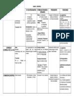 Cuadro Union Europea PDF