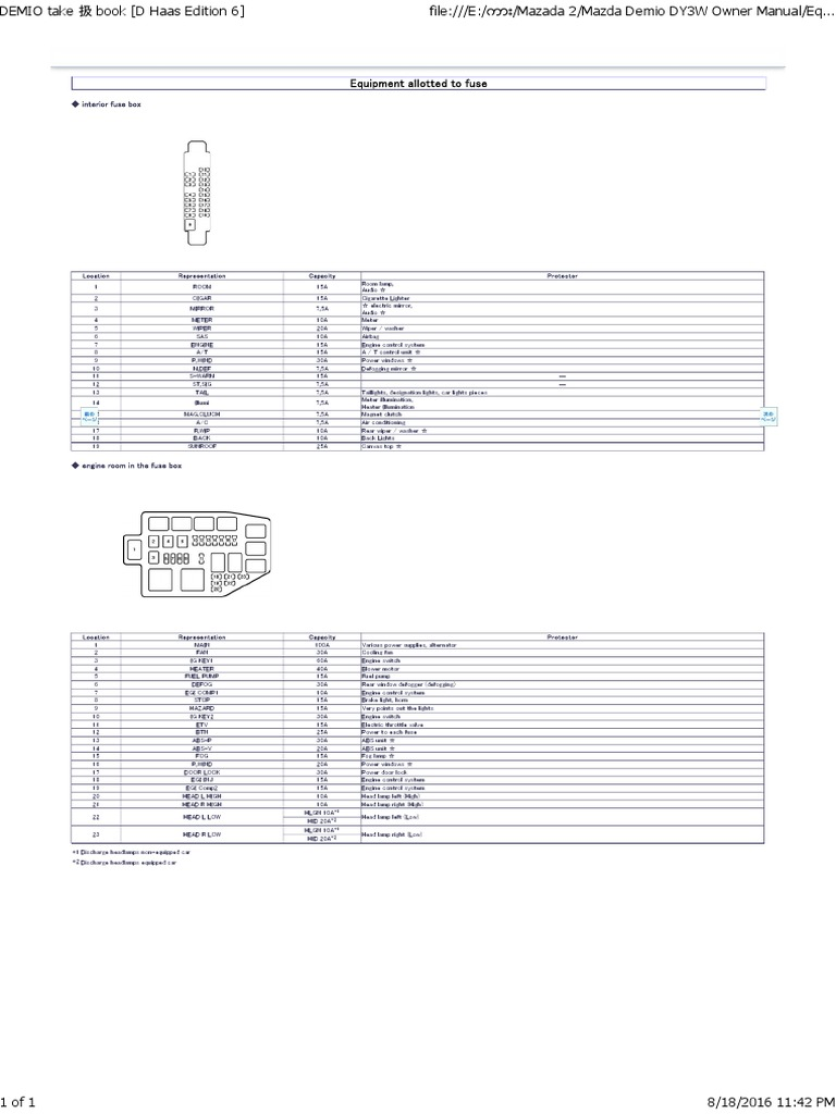 2010 Mazda 5 Fuse Diagram Wiring Diagram Post