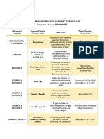 Matrix of Proposed Projects