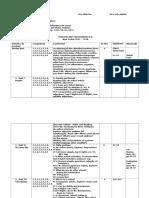 2017 2018 Grade v Annual Lesson Plan Limba Moderna 1limba Englezacambridgediscovery Educationlmhaninaby Prof.simonette Tenido Brebenariul
