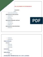 Aintiinflamatorios No Esteroideos y Antirreumáticos