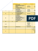 Farmacologia - tabela