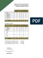 5 Analisis Minggu Efektif