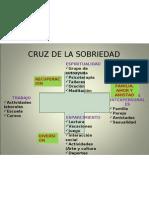 Cruz de La Sobriedad