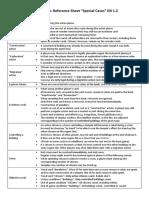 Archipelago ReferenceSheet en 1 2