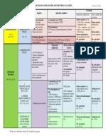 Esquema-Contratos-sector-público-2018-1