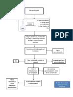 Diagrama de Flujo Practica 1 QO2 (1)