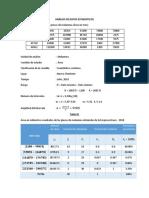 Análisis de Datos Estadisticos