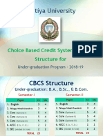 CBCS Structure for UG Programs 2018-19