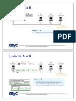 Ejemplo-ARPyEncaminamiento.pdf