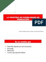 Frontera de Posiblidades de la Produccion.ppt