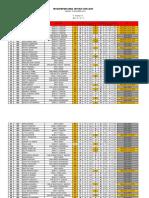 PENGUMUMAN HSIL TO 601 P. SIANTAR.pdf