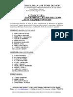 Convocatoria II Concentracion Odesur 2018