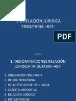 Derecho Examen Final