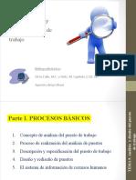 Tema 9. Analisis y Diseño Del Puesto de Trabajo