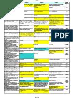 Intrebari examen autorizare toate gradele - electricieni.pdf