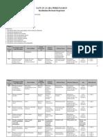 29-sap-sistem-informasi-akuntansi-sia (1).docx