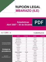 SALUD Estadisticas2007 2017 ILE