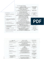 List of EIA Consulting Firms.pdf