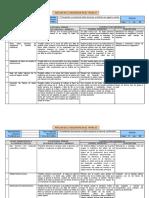 Análisis de la Seguridad en el Trabajo.doc
