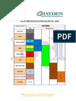 Brocas Hayden Standar y Versatill