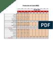 Perfil de Crudo, Gas y Gas Lift 2018