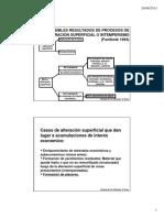 9ª Clase - Placeres.pdf