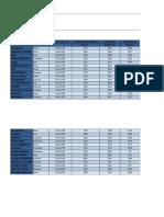 365790764 Taller Excel y Word
