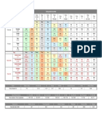 pontos_acupuntura_tabela