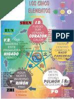 Actualizacion Evidencias Cientificas Homeopatia Abanades Duran