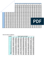 Tabela F e tukey.doc