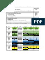 Planificación Laboratorio de Electrónica de Potencia 2018 A