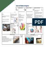 Modelo de Negocios.pdf