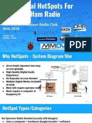 HotSpots K5RWK Aug 2018 Slides   Computer Architecture