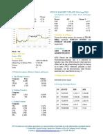 Market Update 20th Aug 2018