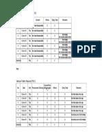 Vehicle Traffic Record POC & HDEC