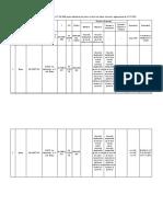 PTR1 2010- macarale.pdf