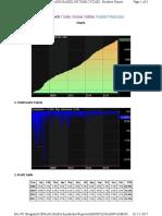 Ashok Monthly Pair Trading Based on GANN Time Studies_Charts