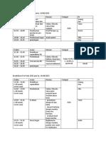 Breakdown pra pods 2015.docx