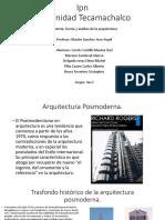 Exposición de Teoría y Análisis de La Arquitectura